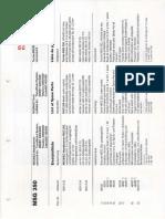 MSG350 ET def.pdf