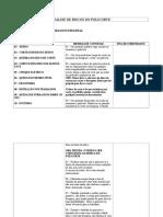 169013709-ANALISE-DE-RISCO-DO-POLICORTE.doc