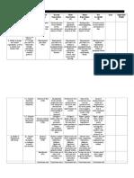 Edited-Lab-Report-Rubrics-v.2.doc