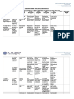Rubrics for Lab Report for PC1 Lab, PC2 Lab, CIC Lab (1)