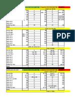 Beyond 5-3-1 progress chart.xlsx