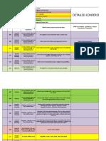 Copy of Conference Timeline & Detailed Checklist 6-26-2012