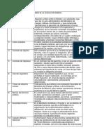50 Terminos de La Legislacion Minera