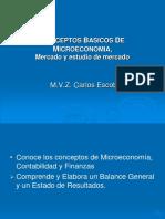 Conceptos Basicos de Microeconomia,