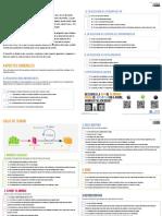 246914188-Checklist-Scrum.pdf