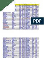BRAZIL_78s.pdf