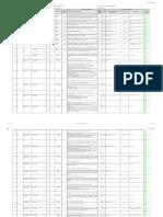 ANEXO 01 Matriz Requisitos Legales de Seguridad Perú