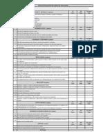 Ficha Evaluacion Avance Final