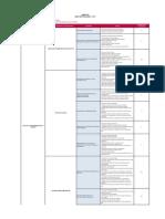 Anexo 02 Mapa de Procesos - Trafo Data Center