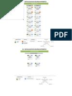 233_-_Esp_Seguridad_Informatica.pdf