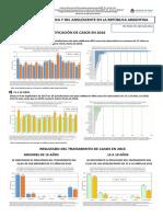 Informe TB Pediátrica y Adolescente 04-09-2017