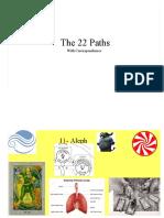 0_0The 22 Paths.pptx.pdf