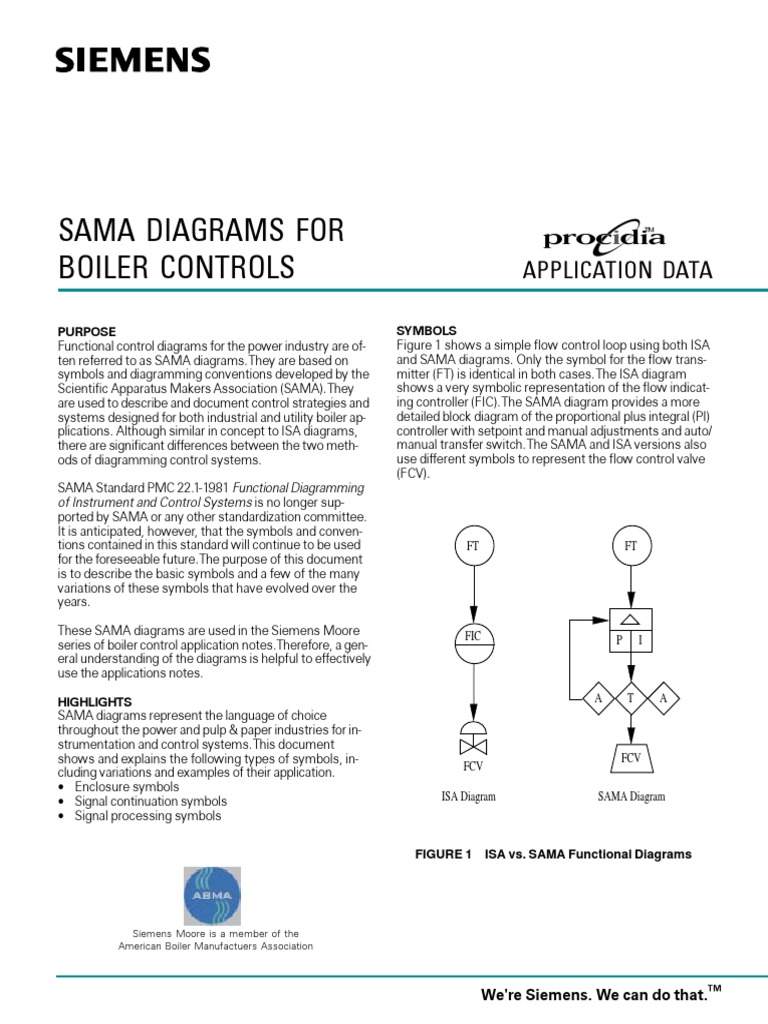 Logic Diagram Sama Wiring Library