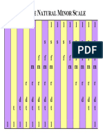 02A Additive Natural Minor Scale