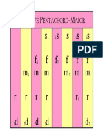 01B Tonic Pentachord-Additive