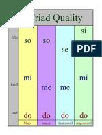3A_Triads-M_m_A_d.pdf