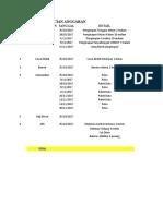 Laporan keuangan proyek