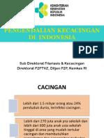 Kebijakan Cacingan Di Indonesia, Mar2017