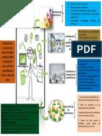 Infografía - PEI