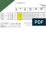 Format Laporan AGUSTUS 2016
