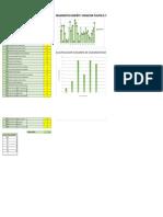 FORMATO GRAFICAS EXAMEN DE DIAGNOSTICO   2016-2017 (2).xlsx