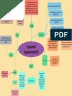 DO PDF  mapa conceptual del desarrollo oganizacional