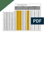 Ahu sizes as per flow rate