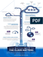 Level_3_Cloud_Connect_Infographic.pdf