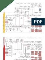 Ing. Energía Mallas 2006, 2016 y Convalidación
