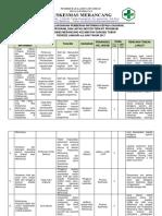 1.2.2.2 Rekam Evaluasi Pemberian Informasi Kepada Sasaran, Lintas Program, Dan Lintas Sektor Program Gizi