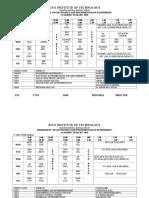 Timetable 2017