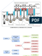 IC engine.doc