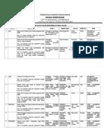 4.1.2.2 Hasil Identifikasi Umpan Balik, Analisis Dan Tindak Lanjut Thdp Hyasil Identifikasi Umpan Balik