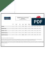 Dasani Nutrition Information