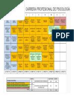 UPT Psicología Plan de Estudios