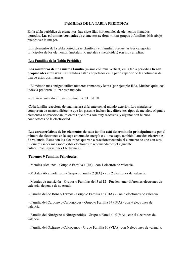 Familias de la tabla periodica i urtaz Image collections