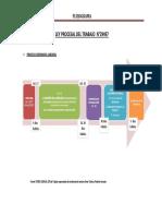E.+Nuevo+Flujograma+para+visto-GG-SGR.pdf
