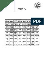 Meditar 72shemot