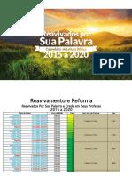 Calendario-RPSPeCSP-2020