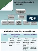 Capitolul 1_Industria Ospitalitatii - Concept.ppt