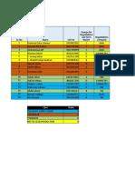 B2B Class List Fall 2017