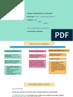 Estructura de La Pedagogia