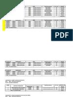 Cuadro Presupuestal de Planillas Febrero