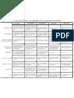 Antipyretics Chart