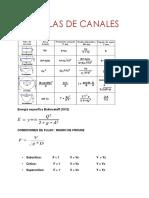 Formulas de Canales