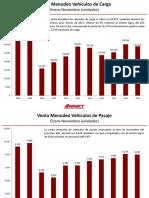 Gráficos Acumulados NOVIEMBRE 2017