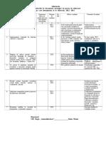 AUTOSALUBRITATE Proiecte Strategice in Realizare Elaborare 2013-2014