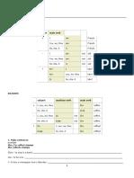 Cuadernillo de Gramatica Para Examen Final (1) (1)