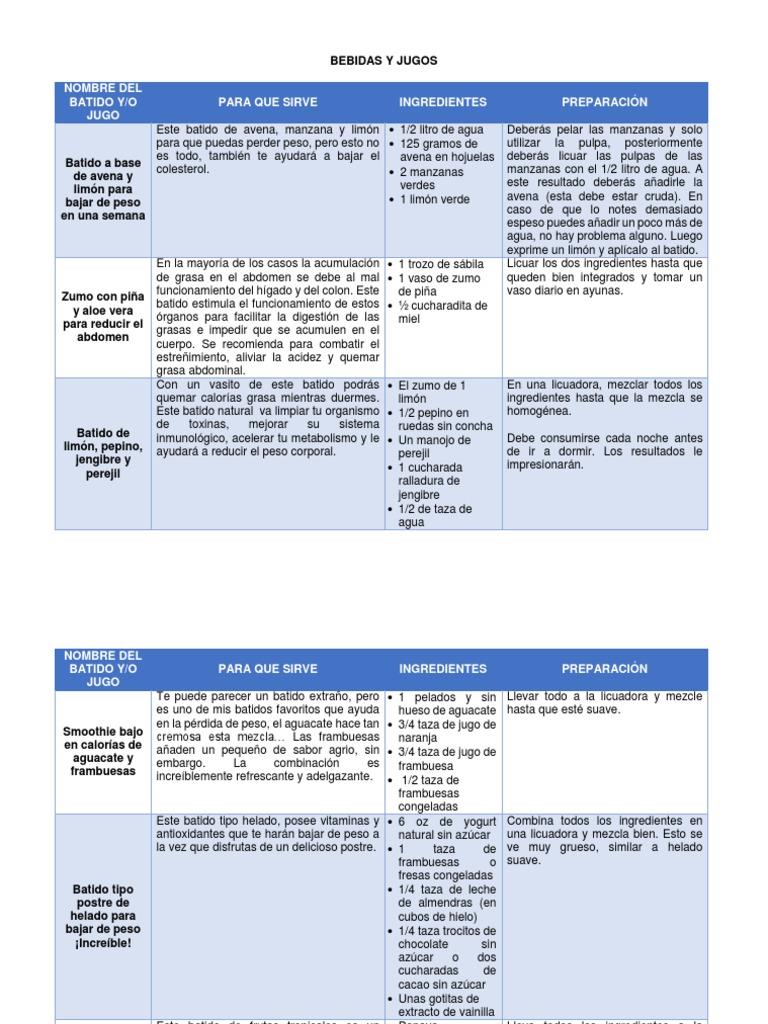 Suplementos para bajar de peso pdf to excel