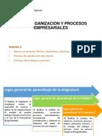 Unidad 1 - Semana 2 - Organización y Procesos Empresariales-1